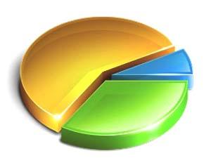 GEM: По уровню предпринимательской активности Казахстан на 29 месте из 60