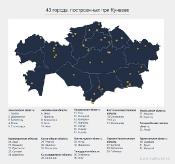 Kynaev_site-23_08-2019